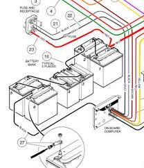 48 volt club car wiring diagram wiring diagram 36 volt ezgo wiring image about diagram 1997 club car golf cart
