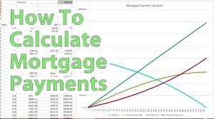 Figure Out Mortgage Payment How To Calculate Mortgage Payments Beatthebush Youtube
