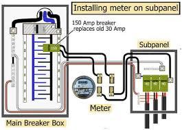 meter and meter box at electric box wiring diagram wordoflife me Lugs Breaker Box Wiring Diagram how to install a subpanel main lug inside electric meter box wiring diagram Circuit Breaker Box Wiring