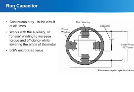 compressor run capacitor wiring diagram wiring diagram motor run capacitor wiring diagram nodasystech com