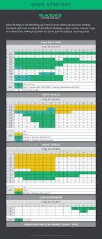blackjack strategy chart play