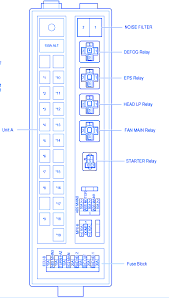 wrx fuse box diagram wiring diagrams online