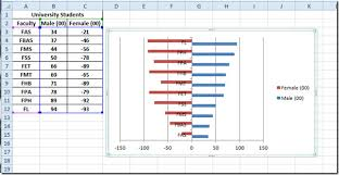 how to make a histogram in excel comparative histogram in excel 2010