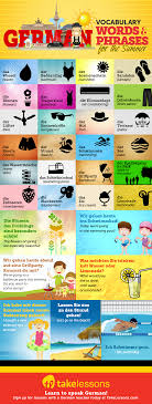 learning german die tiere animals german illustrations 31 german vocabulary words and phrases for the summer takelessons com