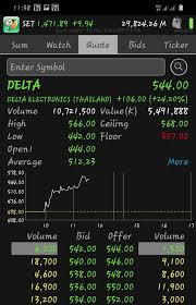 หุ้น DELTA ยิ่งกว่าถูกหวยลอตเตอรี่ - Pantip