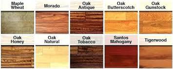 types of wood flooring. Unique Types Types Of Hardwood Floors Species Related Post Inside Wood Flooring Plan  11 To N
