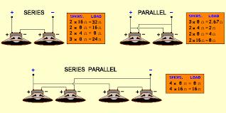 parallel speaker wiring on parallel images free download wiring Series Speaker Wiring Diagram 8 ohm speaker wiring series parallel pa speaker wiring wiring speakers in parallel wattage series parallel speaker wiring diagram