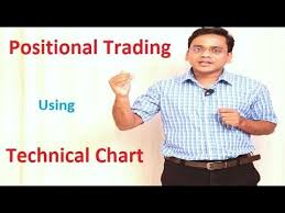 Hindi Best Positional Trading Strategy In Indian Stock