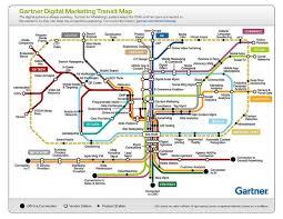 Gartner Org Chart Digital Marketing Battlefield Map Cmo Vs Cio And Gartner