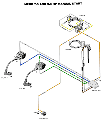 mercury outboard wiring diagrams mastertech marin ignition wiring rope start