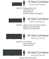 Dumpster Sizes Chart Waste Container Sizes Cryptoletter Co