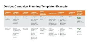 Campaign Strategy Template Digital Marketing Planning Design