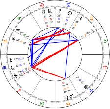 Julian Assange Natal Chart Julian Assanges Birth Time Discovered By Tma