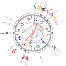 Astrology And Natal Chart Of William Baldwin Born On 1963 02 21