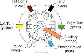 2003 gmc sierra electrical diagram trailer plug wiring 2500hd stereo full size of 2003 gmc sierra 2500hd wiring diagram bose radio 1500 trailer diagrams o 7