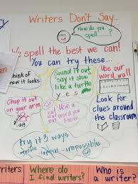 An Anchor Chart Mashup Two Writing Teachers