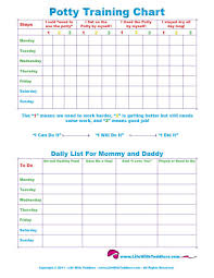 Free Printable Toddler Potty Training Chart For 1 2 3 4