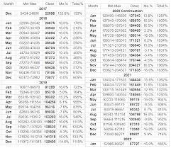 Bitcoin price prediction, btc forecast. Bitcoin Price Prediction For 2018 2019 2020 And 2021 Steemkr