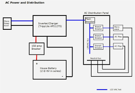 home inverter wiring diagram model inverter mini frequency frenic connecting inverter to mains at House Wiring Diagram With Inverter