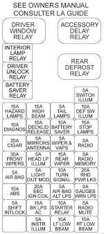 2000 taurus fuse box diagram base 2014 Ford Taurus Fuse Box Diagram 2014 Ford Edge Fuse Box Diagram