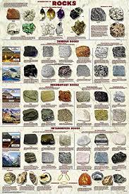 Mineral Chart Geology Introduction To Rocks Geology Educational Science Classroom Chart Print Poster 24x36