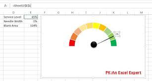 Speedometer Chart Speedometer Chart Pk An Excel Expert