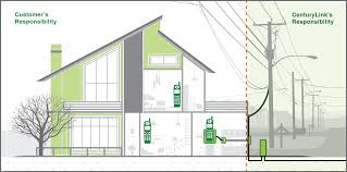 home wiring diagrams online home wiring diagrams