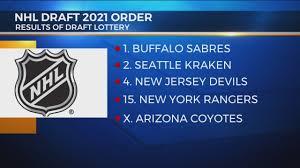 2021 nhl mock draft and nhl draft history. Vdvlyxdfs4gvwm