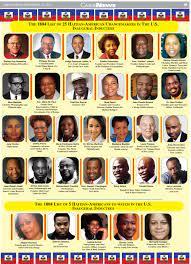 CaribNews recognizes Haitian Roundtable ...