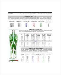 Body Fat Chart Male 7 Free Pdf Documents Download Free