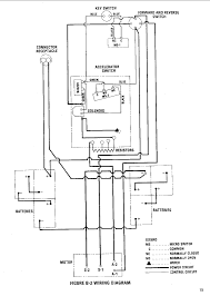 emerson electric motors wiring diagrams emerson discover your 460 volt single phase motor wiring diagrams emerson