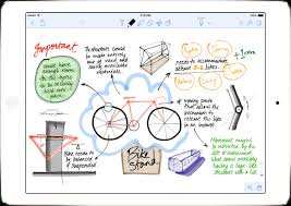 IPad App Ideas And Their Use In The Classroom  Atomic LearningIpad App Ideas