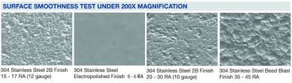 Stainless Steel Grit Finish Chart Mastering Sanitary Stainless Steel Finishes Products Finishing