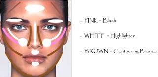how to apply bronzing powder highlight and contouring map for where to apply bronzer get a