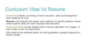 Curriculum Vitae And Covering Letter Lecture Ppt Download