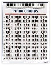 Walrus Productions Mini Laminated Chart Piano Gearnuts