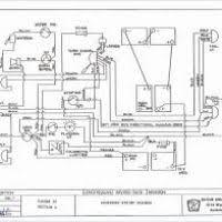 1989 ezgo marathon wiring diagram wiring diagram and schematics ez go 36 volt wiring diagram 1989 trusted wiring diagram club golf cart wiring diagram 1989