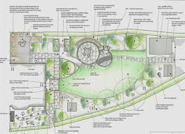 Small Picture The Benefits of Using A Garden Designer Vialii Garden Design