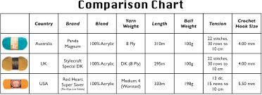 Crochet Hook Size Comparison Chart Crochet Talk Yarn Weight Sarah London