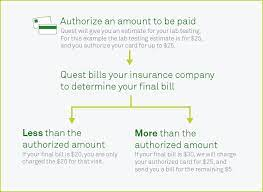 Iqv) for $760 million in. Cost And Coverage Paying With Easypay
