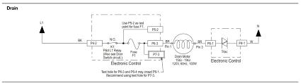amana dishwasher adbaww wiring diagram amana dishwasher amana dishwasher adb1100aww3 wiring diagram amana undercounter dishwasher parts model adb1100aww3 sears