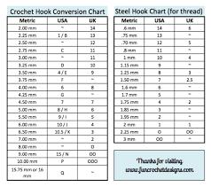 Tuesday Crochet Tip Hook Conversions Fun Crochet Designs