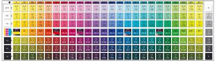 Premo Color Mixing Chart Fimo Professional Polymer Clay True Colors Mixing Chart