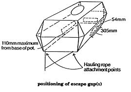 Diagram 9 batten pots