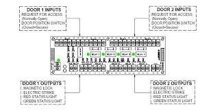 hvac wire diagram symbols images diagram symbols pdf diagram additionally heat trace wiring furthermore door