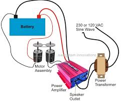 power inverter wiring diagram making a sine wave inverter from an audio power amplifier electronic circuit projects