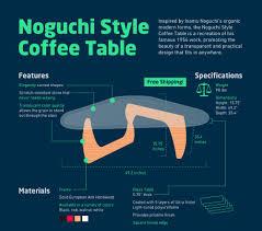 plan of noguchi coffee table image and description