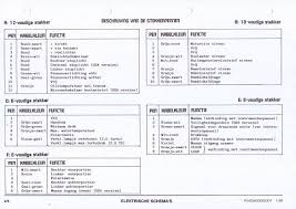 alfa romeo 164 register com • view topic wiring schematics image