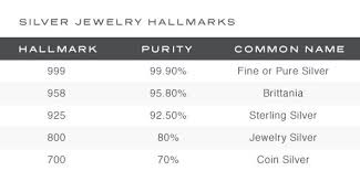 Gold Hallmark Chart Decoding Jewelry Hallmarks What They Tell You About Your