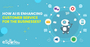Customer Services Experience How Businesses Are Providing A Befitting Customer Service